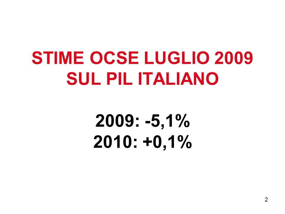 2 STIME OCSE LUGLIO 2009 SUL PIL ITALIANO 2009: -5,1% 2010: +0,1%
