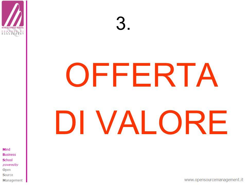 3. OFFERTA DI VALORE