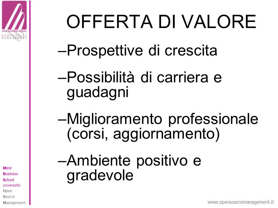 OFFERTA DI VALORE –Prospettive di crescita –Possibilità di carriera e guadagni –Miglioramento professionale (corsi, aggiornamento) –Ambiente positivo e gradevole