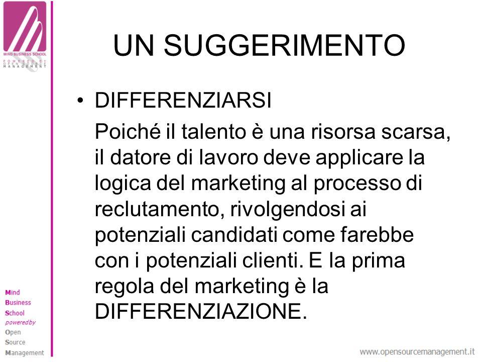 UN SUGGERIMENTO DIFFERENZIARSI Poiché il talento è una risorsa scarsa, il datore di lavoro deve applicare la logica del marketing al processo di reclutamento, rivolgendosi ai potenziali candidati come farebbe con i potenziali clienti.