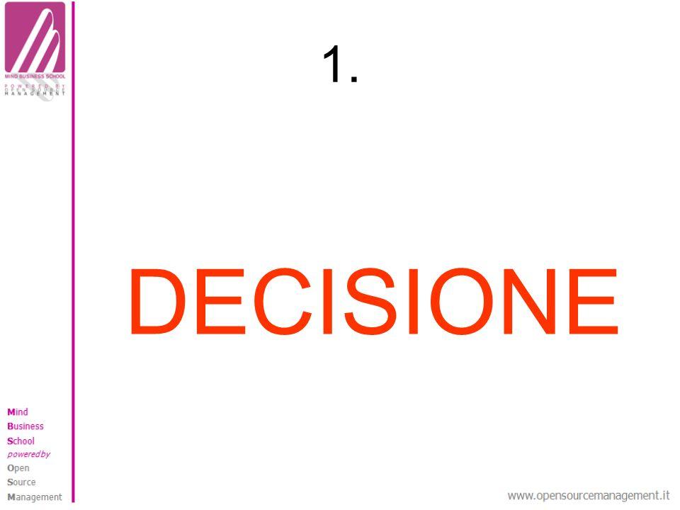 1. DECISIONE