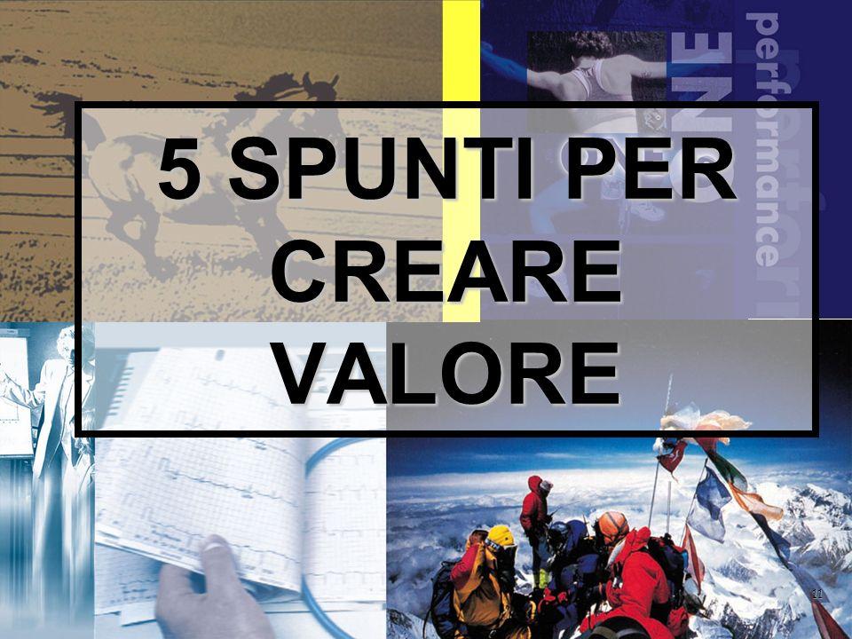 11 5 SPUNTI PER CREARE VALORE