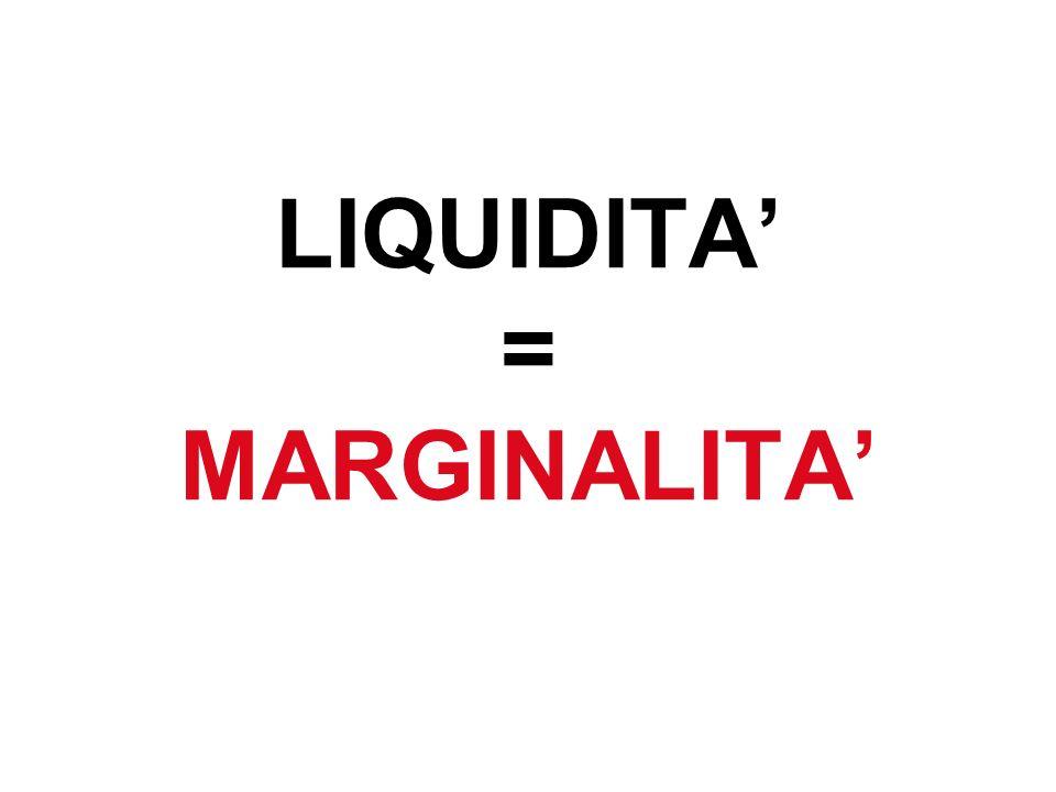 LIQUIDITA = MARGINALITA