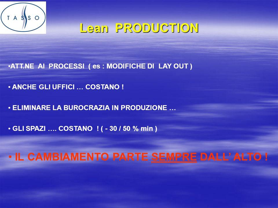 Lean PRODUCTION ATT.NE AI PROCESSI ( es : MODIFICHE DI LAY OUT ) ANCHE GLI UFFICI … COSTANO .