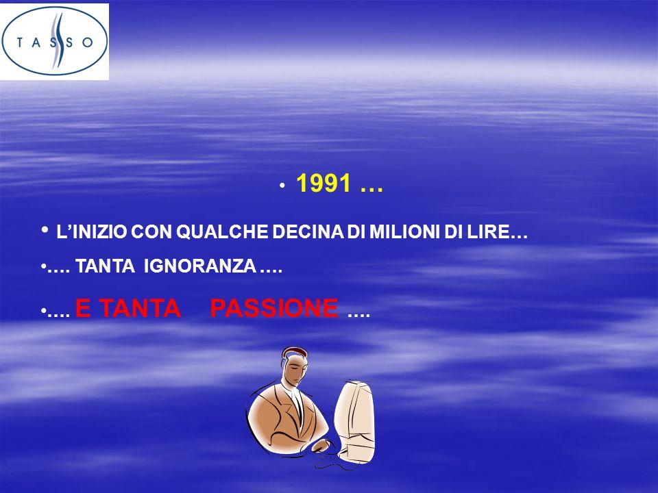 1991 … LINIZIO CON QUALCHE DECINA DI MILIONI DI LIRE… …. TANTA IGNORANZA …. …. E TANTA PASSIONE ….