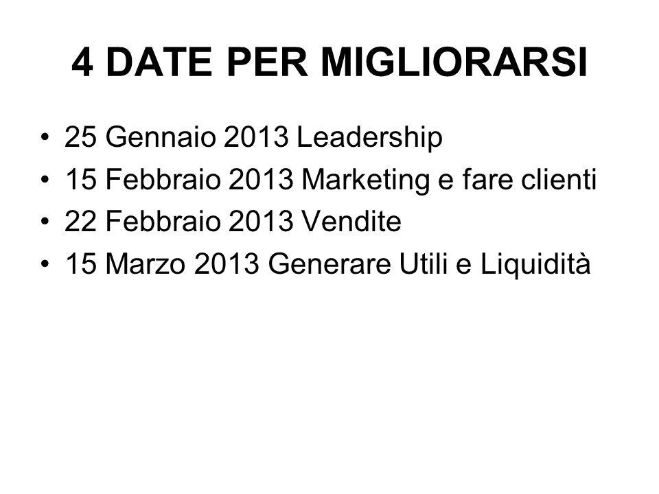 4 DATE PER MIGLIORARSI 25 Gennaio 2013 Leadership 15 Febbraio 2013 Marketing e fare clienti 22 Febbraio 2013 Vendite 15 Marzo 2013 Generare Utili e Liquidità
