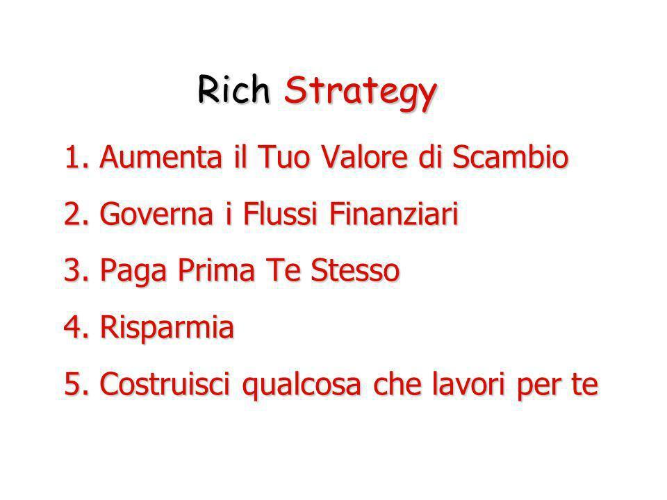 1. Aumenta il Tuo Valore di Scambio 2. Governa i Flussi Finanziari 3.