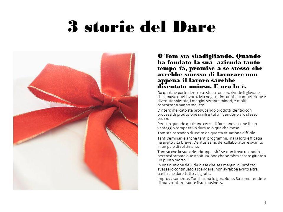 4 Sei principi della Strategia del Dare 15