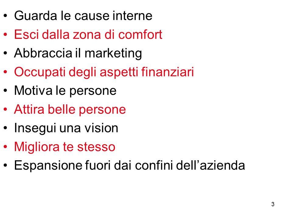 3 Guarda le cause interne Esci dalla zona di comfort Abbraccia il marketing Occupati degli aspetti finanziari Motiva le persone Attira belle persone I