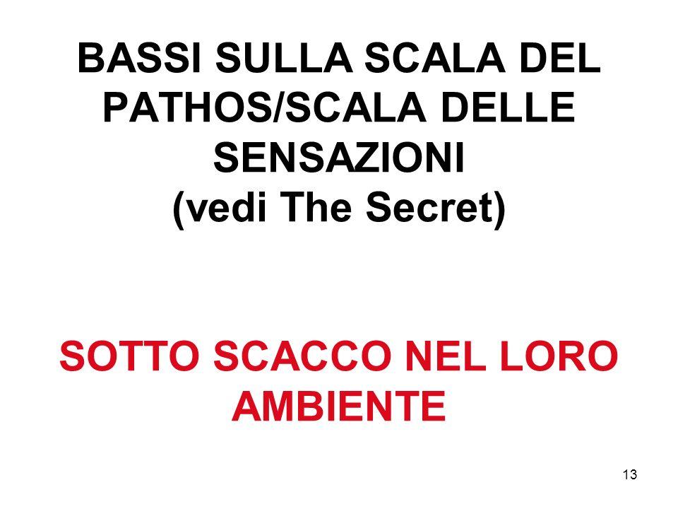 13 BASSI SULLA SCALA DEL PATHOS/SCALA DELLE SENSAZIONI (vedi The Secret) SOTTO SCACCO NEL LORO AMBIENTE