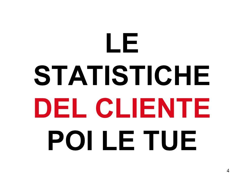 4 LE STATISTICHE DEL CLIENTE POI LE TUE