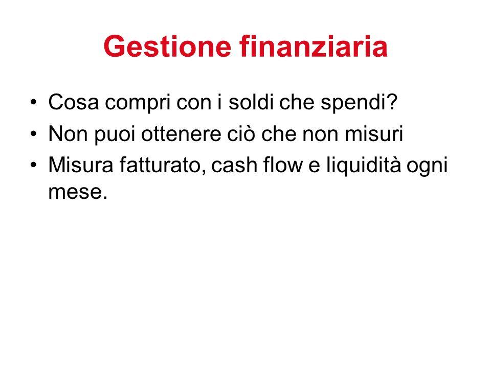 Gestione finanziaria Cosa compri con i soldi che spendi.