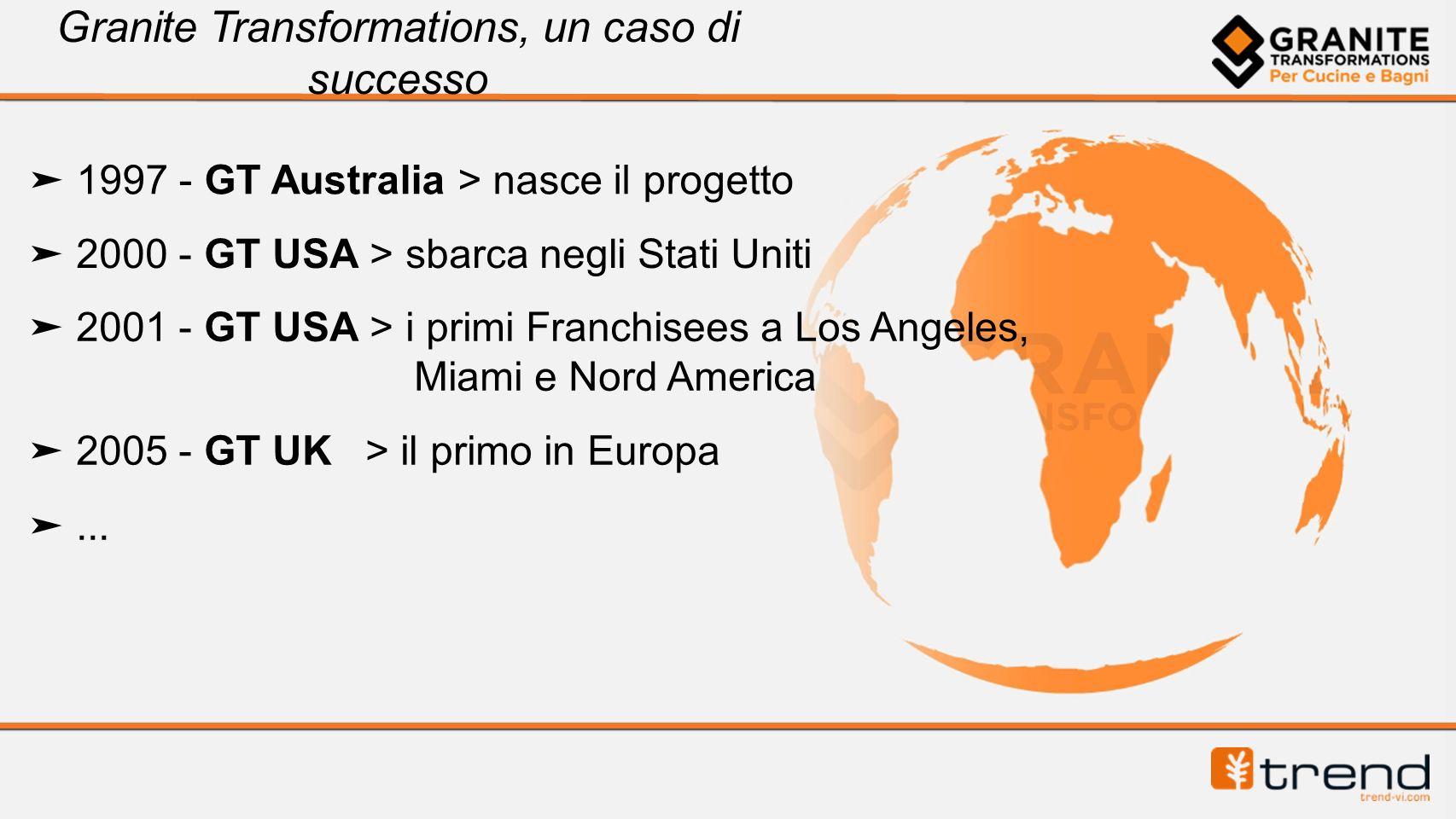 Granite Transformations, un caso di successo 1997 - GT Australia > nasce il progetto 2000 - GT USA > sbarca negli Stati Uniti 2001 - GT USA > i primi Franchisees a Los Angeles, Miami e Nord America 2005 - GT UK > il primo in Europa...