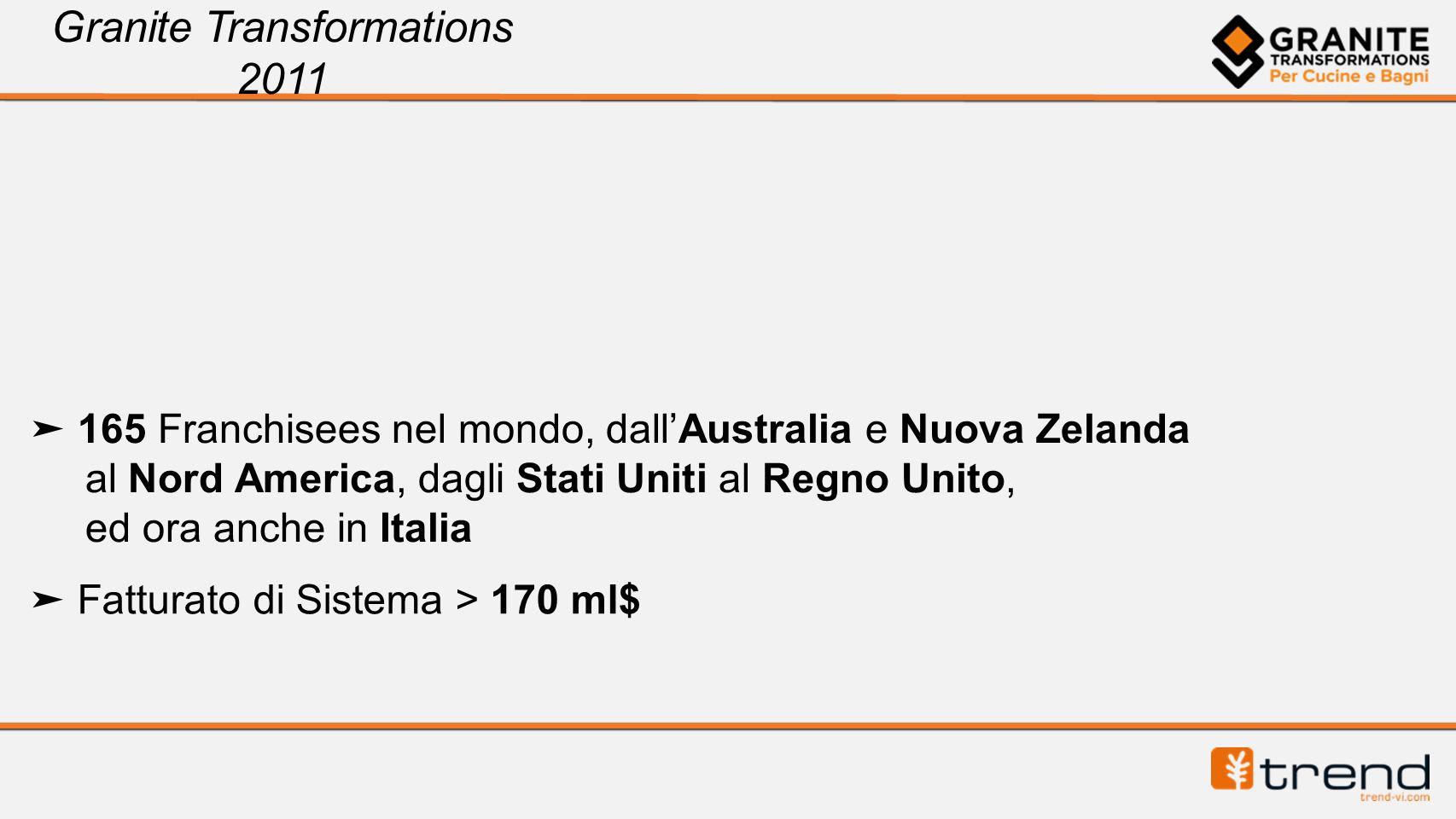 Granite Transformations 2011 165 Franchisees nel mondo, dall Australia e Nuova Zelanda al Nord America, dagli Stati Uniti al Regno Unito, ed ora anche in Italia Fatturato di Sistema > 170 ml$