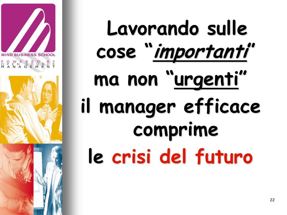 22 Lavorando sulle cose importanti Lavorando sulle cose importanti ma non urgenti il manager efficace comprime le crisi del futuro