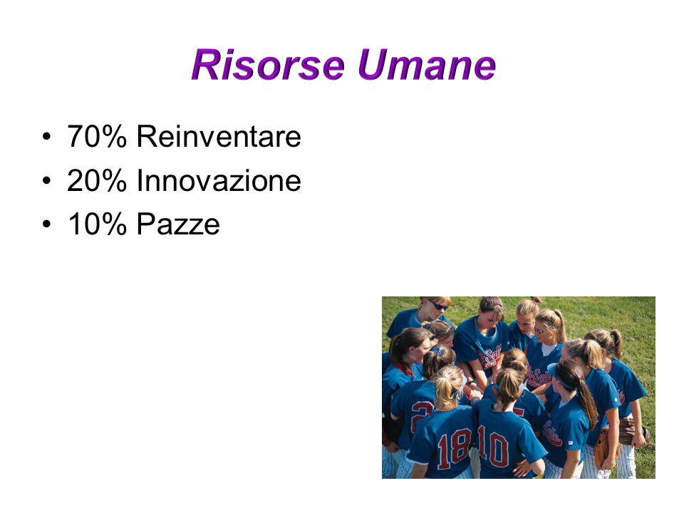 70% Reinventare 20% Innovazione 10% Pazze