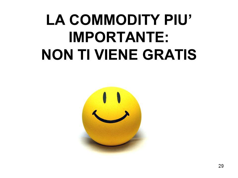29 LA COMMODITY PIU IMPORTANTE: NON TI VIENE GRATIS