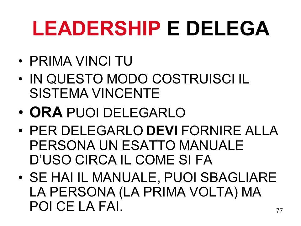 77 LEADERSHIP E DELEGA PRIMA VINCI TU IN QUESTO MODO COSTRUISCI IL SISTEMA VINCENTE ORA PUOI DELEGARLO PER DELEGARLO DEVI FORNIRE ALLA PERSONA UN ESAT