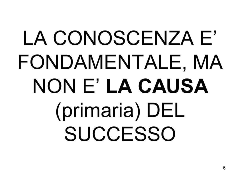 6 LA CONOSCENZA E FONDAMENTALE, MA NON E LA CAUSA (primaria) DEL SUCCESSO
