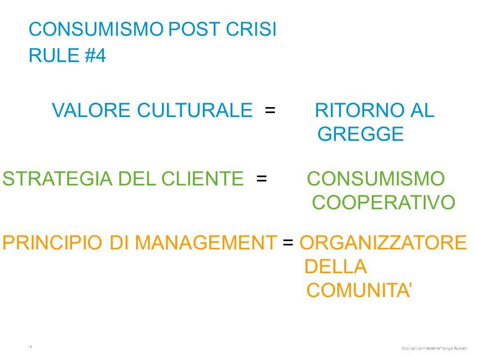 19 CONSUMISMO POST CRISI RULE #4 VALORE CULTURALE = RITORNO AL GREGGE STRATEGIA DEL CLIENTE = CONSUMISMO COOPERATIVO PRINCIPIO DI MANAGEMENT = ORGANIZZATORE DELLA COMUNITA Copyright John Gerzema/Young & Rubicam