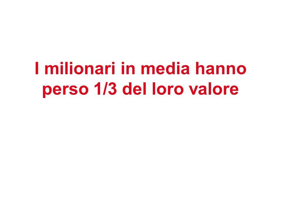 I milionari in media hanno perso 1/3 del loro valore