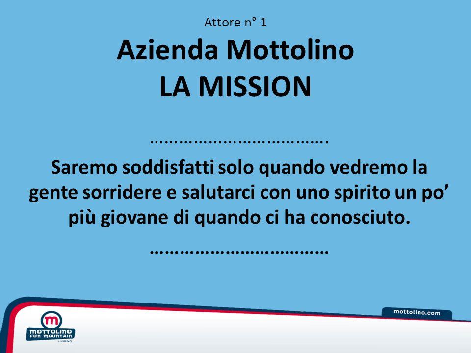 Attore n° 1 Azienda Mottolino LA MISSION ……………………………….