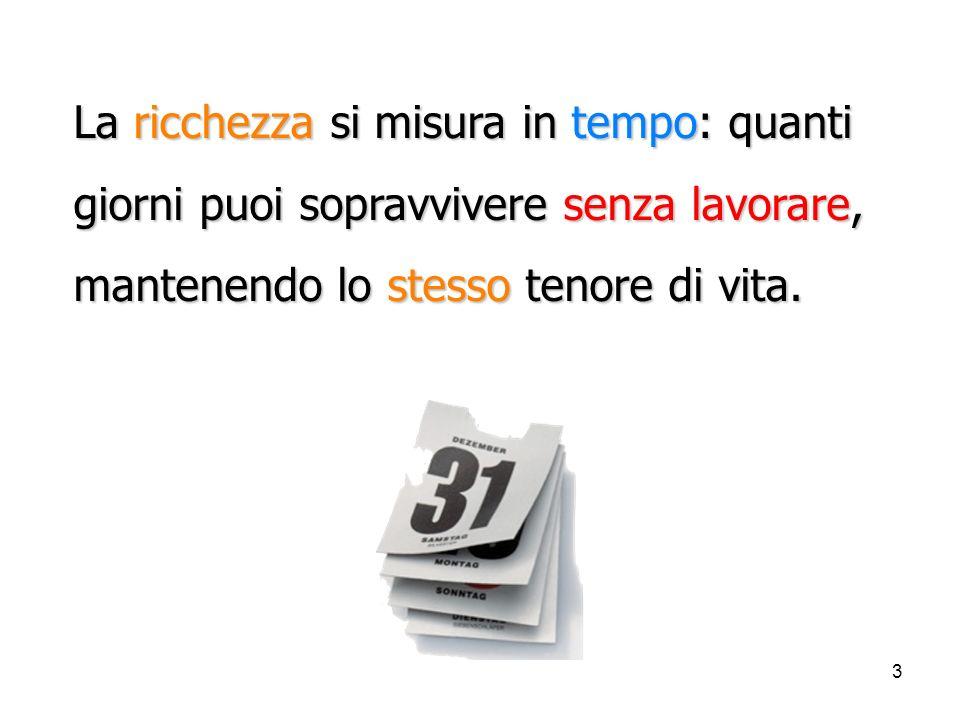 3 La ricchezza si misura in tempo: quanti giorni puoi sopravvivere senza lavorare, mantenendo lo stesso tenore di vita.