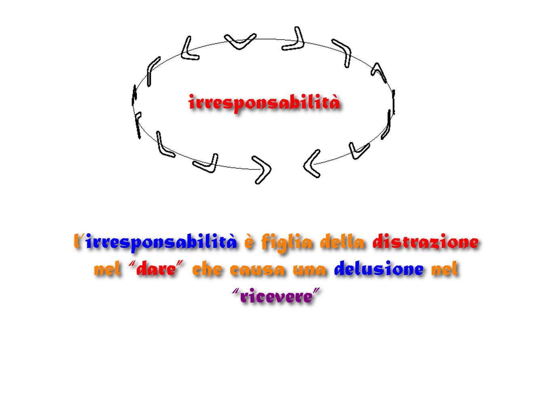 irresponsabilità lirresponsabilità è figlia della distrazione nel dare che causa una delusione nel ricevere lirresponsabilità è figlia della distrazione nel dare che causa una delusione nel ricevere