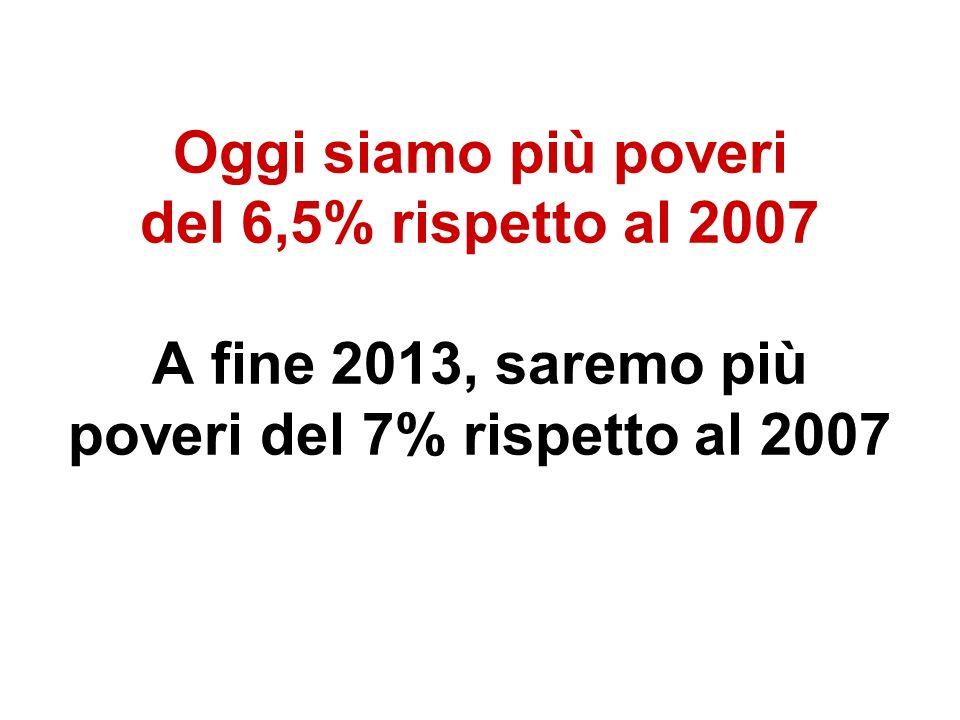 Oggi siamo più poveri del 6,5% rispetto al 2007 A fine 2013, saremo più poveri del 7% rispetto al 2007