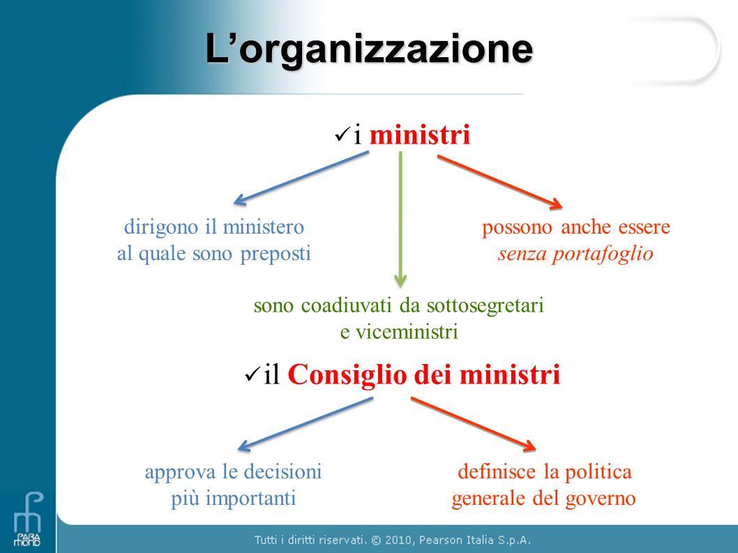 i ministri il Consiglio dei ministri dirigono il ministero al quale sono preposti possono anche essere senza portafoglio sono coadiuvati da sottosegre