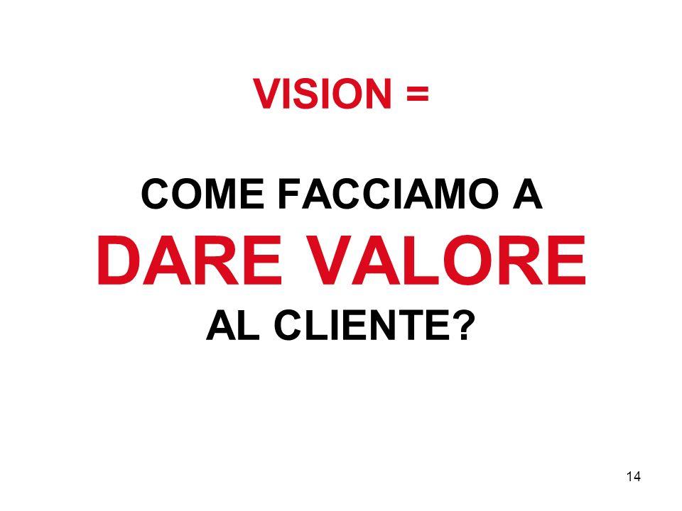 14 VISION = COME FACCIAMO A DARE VALORE AL CLIENTE?
