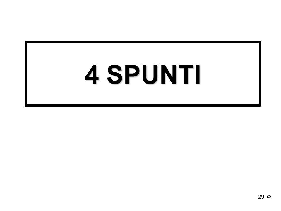 29 29 4 SPUNTI