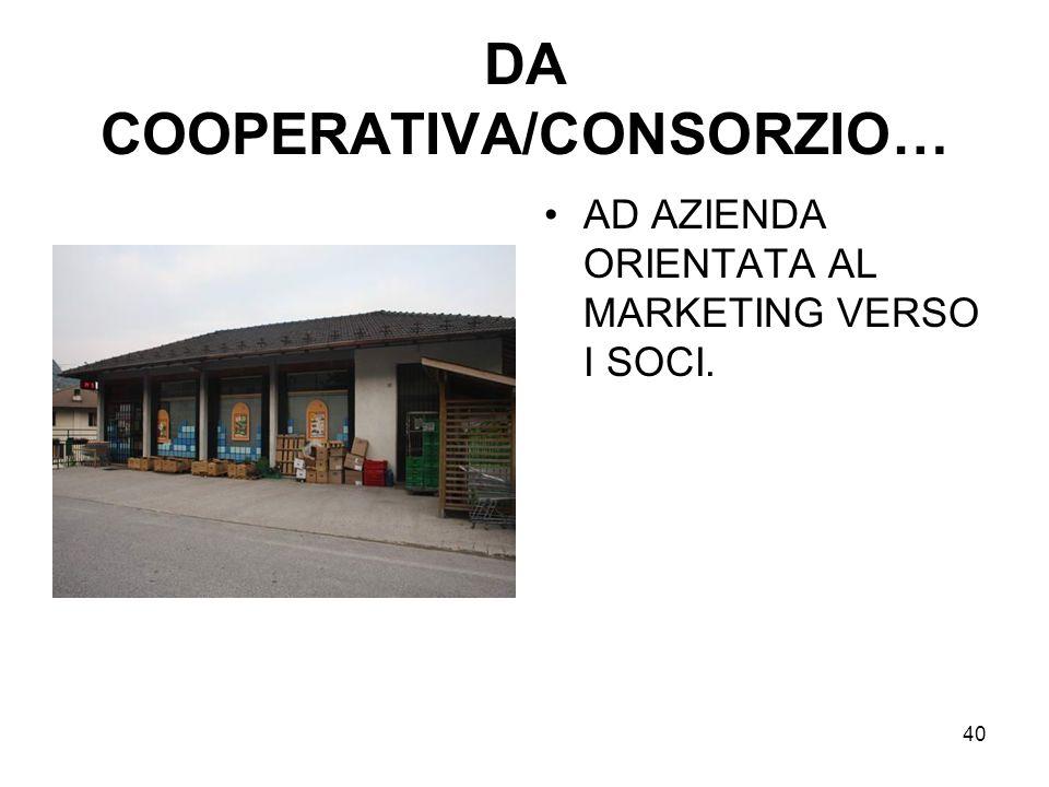 40 DA COOPERATIVA/CONSORZIO… AD AZIENDA ORIENTATA AL MARKETING VERSO I SOCI.