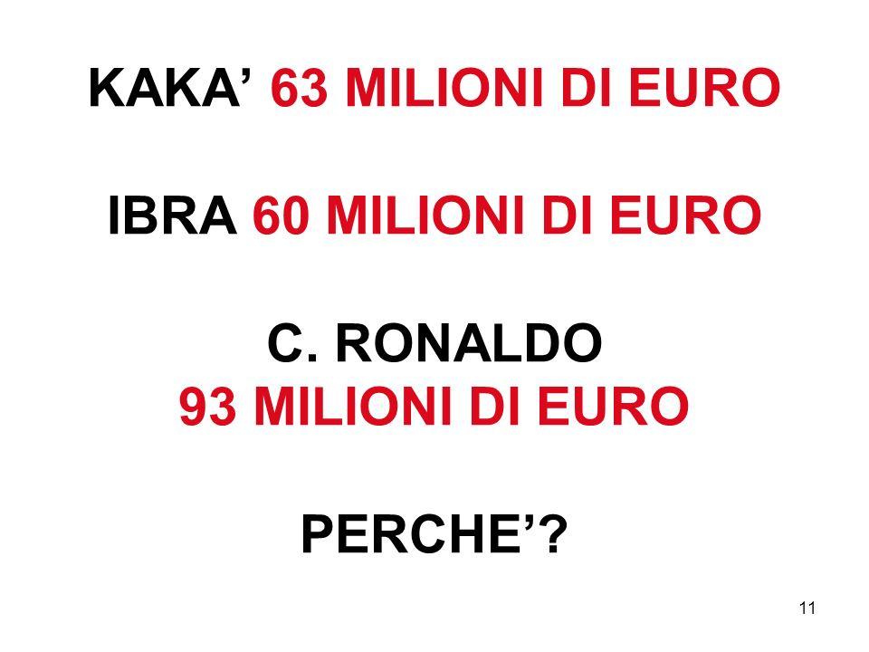 11 KAKA 63 MILIONI DI EURO IBRA 60 MILIONI DI EURO C. RONALDO 93 MILIONI DI EURO PERCHE