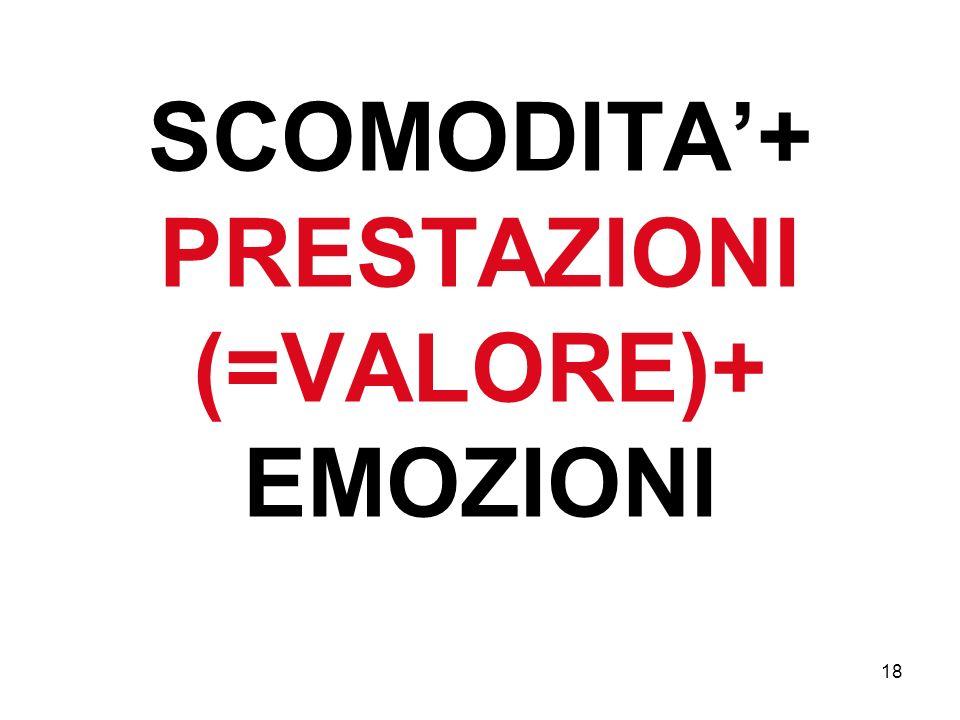 18 SCOMODITA+ PRESTAZIONI (=VALORE)+ EMOZIONI