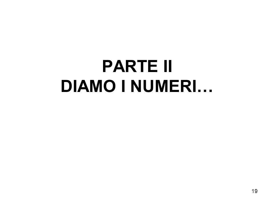 19 PARTE II DIAMO I NUMERI…
