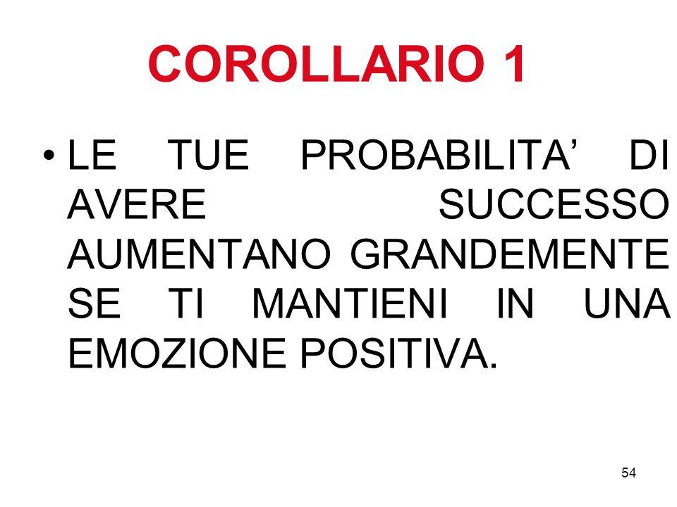 54 COROLLARIO 1 LE TUE PROBABILITA DI AVERE SUCCESSO AUMENTANO GRANDEMENTE SE TI MANTIENI IN UNA EMOZIONE POSITIVA.