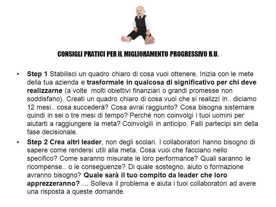 CONSIGLI PRATICI PER IL MIGLIORAMENTO PROGRESSIVO R.U.
