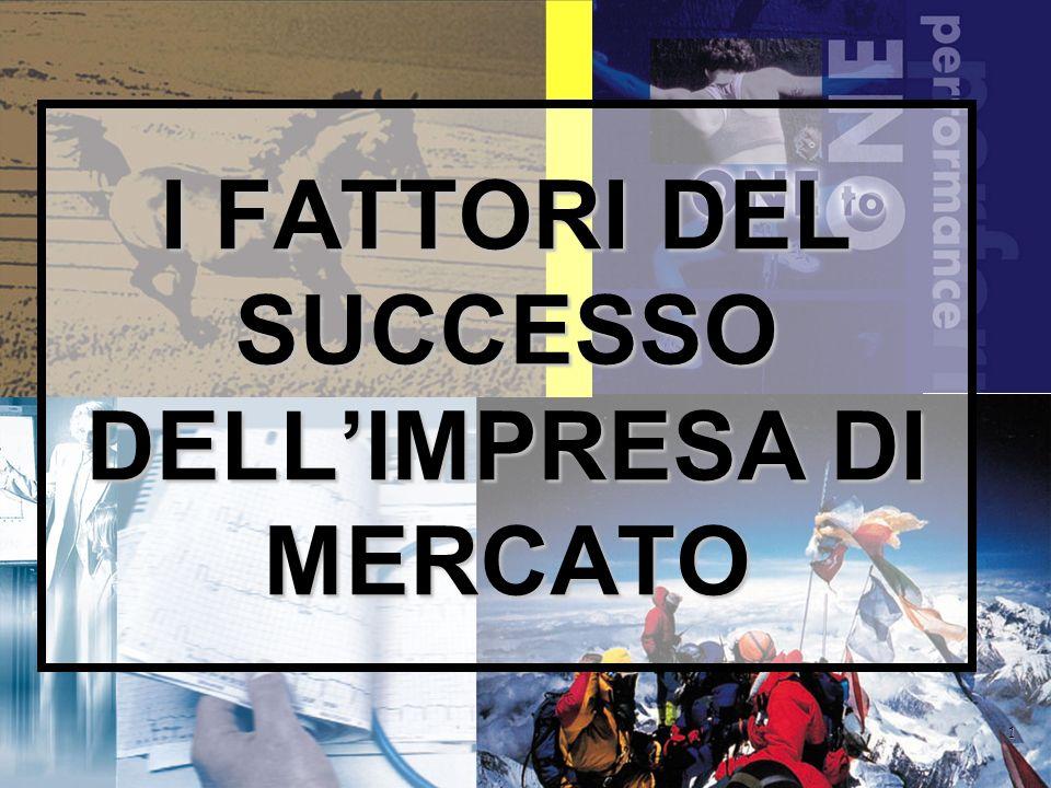 1 I FATTORI DEL SUCCESSO DELLIMPRESA DI MERCATO
