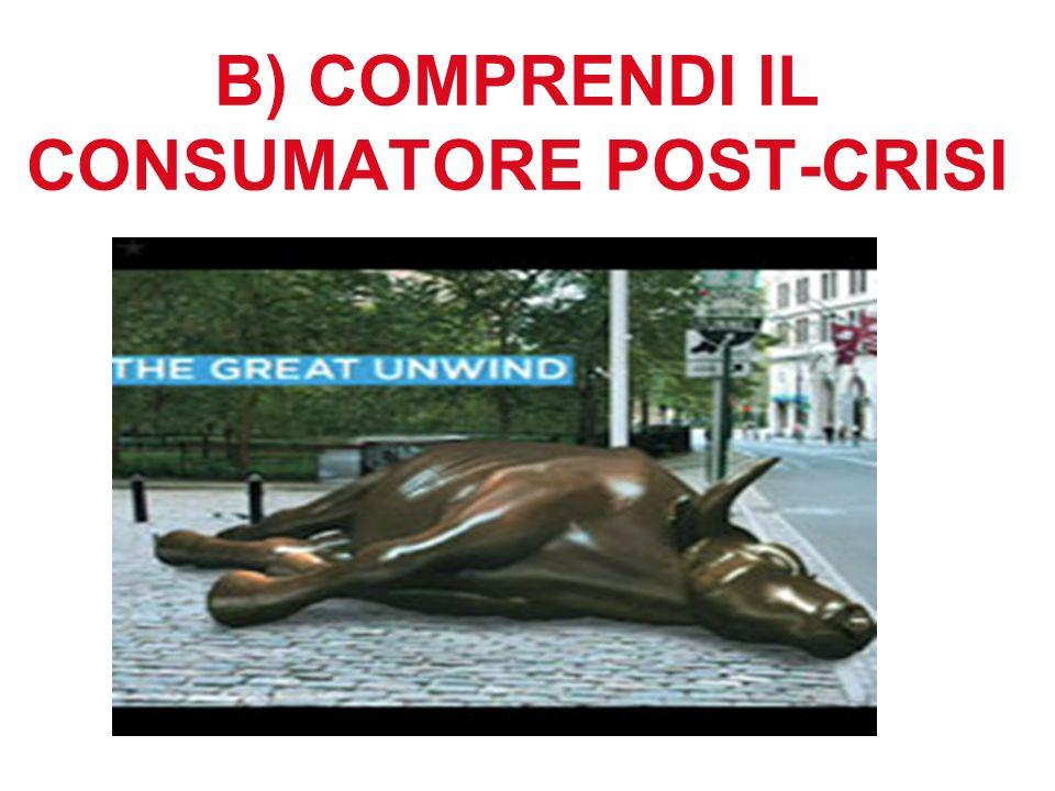 B) COMPRENDI IL CONSUMATORE POST-CRISI