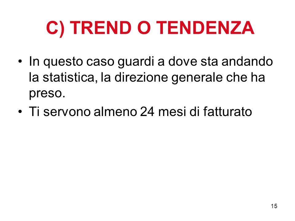 15 C) TREND O TENDENZA In questo caso guardi a dove sta andando la statistica, la direzione generale che ha preso.