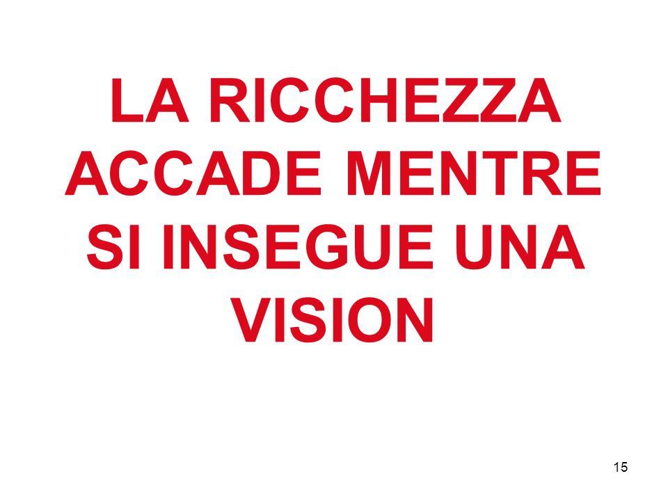 15 LA RICCHEZZA ACCADE MENTRE SI INSEGUE UNA VISION