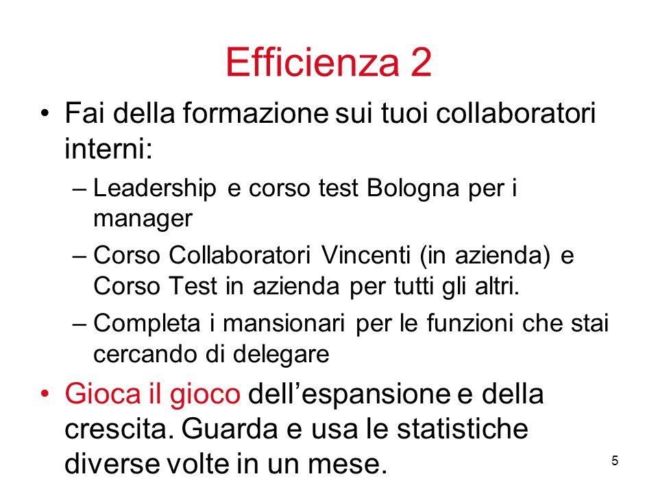 5 Efficienza 2 Fai della formazione sui tuoi collaboratori interni: –Leadership e corso test Bologna per i manager –Corso Collaboratori Vincenti (in azienda) e Corso Test in azienda per tutti gli altri.