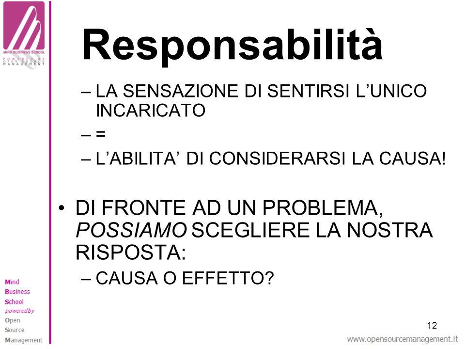 12 Responsabilità –LA SENSAZIONE DI SENTIRSI LUNICO INCARICATO –=–= –LABILITA DI CONSIDERARSI LA CAUSA! DI FRONTE AD UN PROBLEMA, POSSIAMO SCEGLIERE L