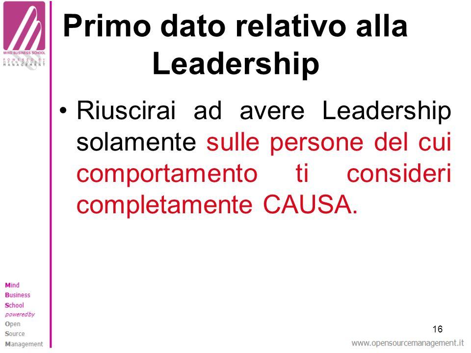 16 Primo dato relativo alla Leadership Riuscirai ad avere Leadership solamente sulle persone del cui comportamento ti consideri completamente CAUSA.