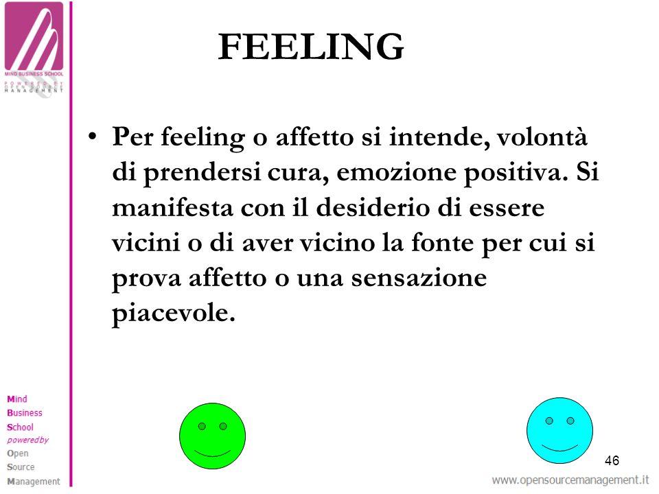 46 FEELING Per feeling o affetto si intende, volontà di prendersi cura, emozione positiva. Si manifesta con il desiderio di essere vicini o di aver vi