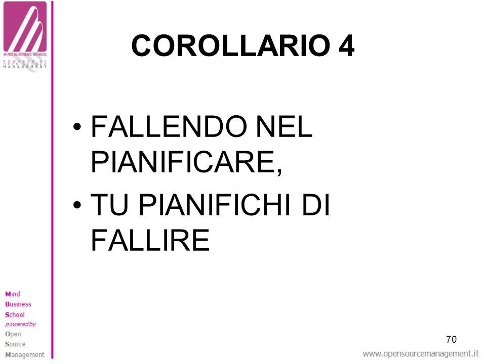 70 COROLLARIO 4 FALLENDO NEL PIANIFICARE, TU PIANIFICHI DI FALLIRE
