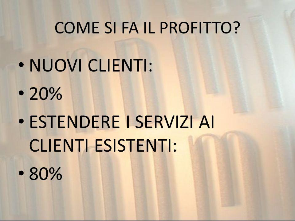 COME SI DISINTEGRA IL PROFITTO Nel 20% dei casi in cui perdi un cliente non hai dato/ documentato il risultato che lui si aspettava.