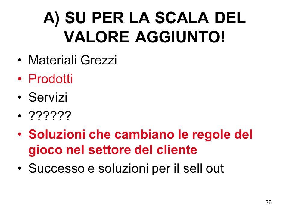 26 A) SU PER LA SCALA DEL VALORE AGGIUNTO. Materiali Grezzi Prodotti Servizi .