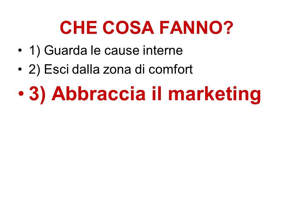 CHE COSA FANNO 1) Guarda le cause interne 2) Esci dalla zona di comfort 3) Abbraccia il marketing